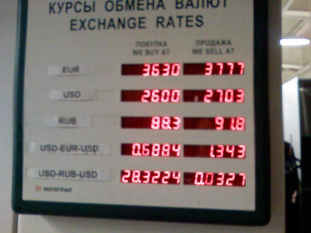 Курс доллара за январь 2013