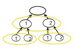 схема семьи