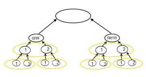 схема семьи2