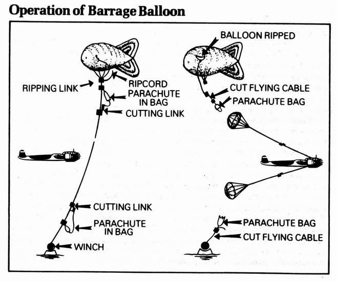 Barrage_balloon