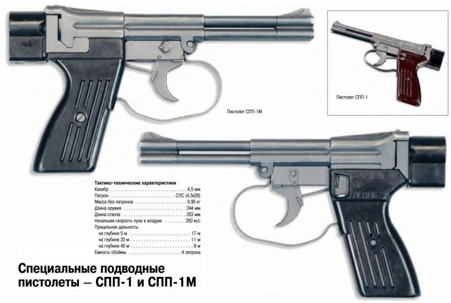 podvodnye_pistolety