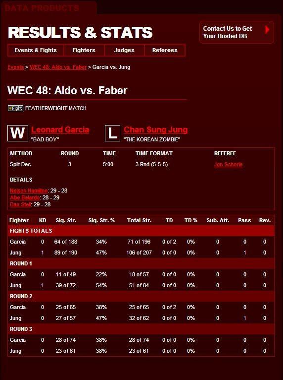 WEC 48