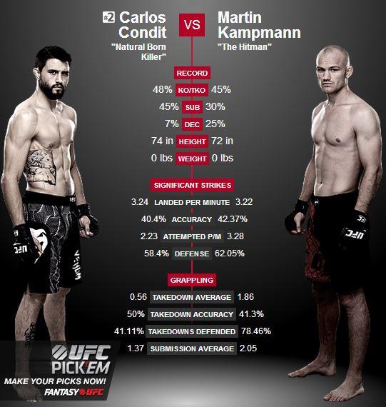 UFC Fight Night 18