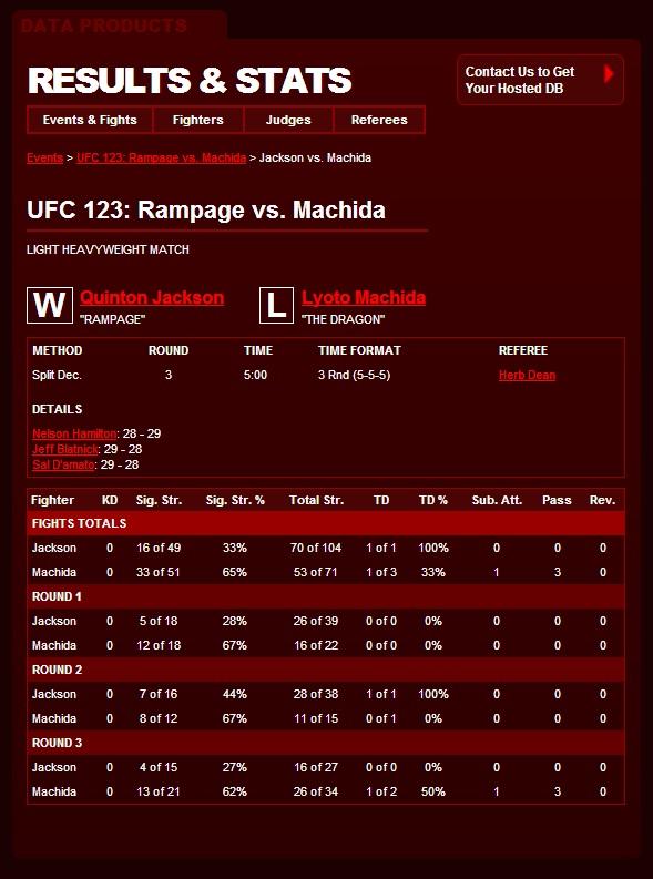 UFC 123