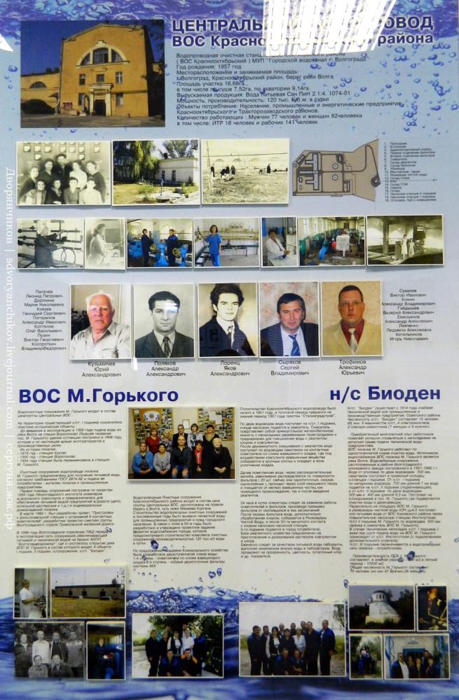 Музеи Волгограда - Горводоканал (16)