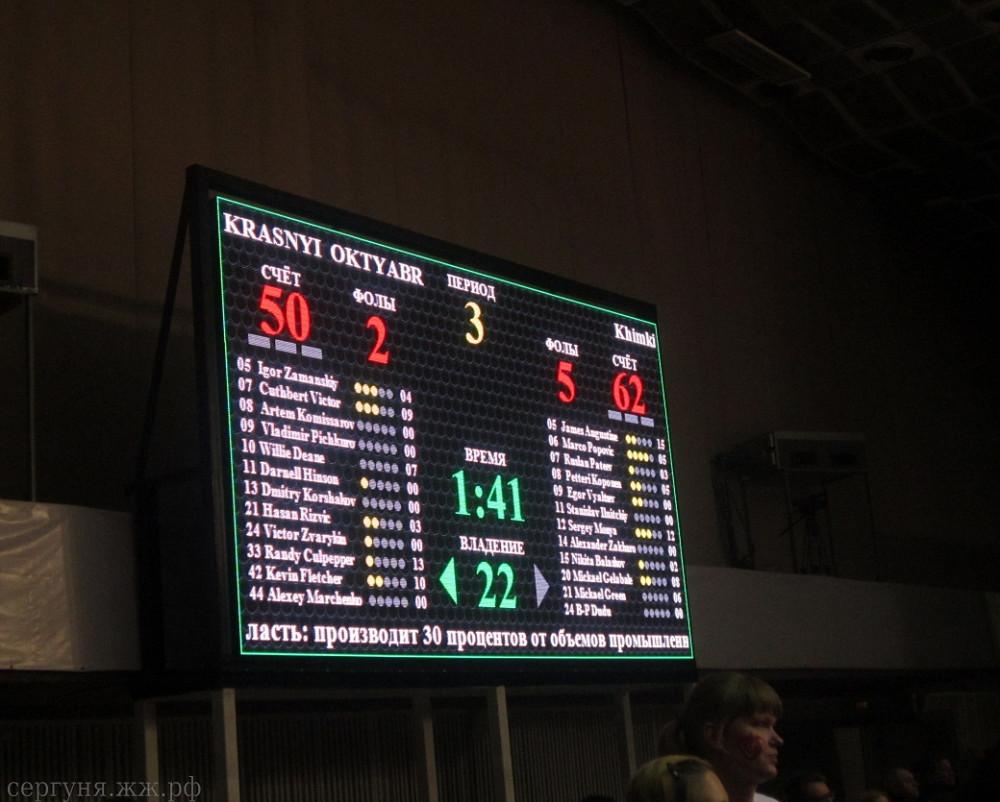 Волгоград баскетбол Красный-Химки (19)
