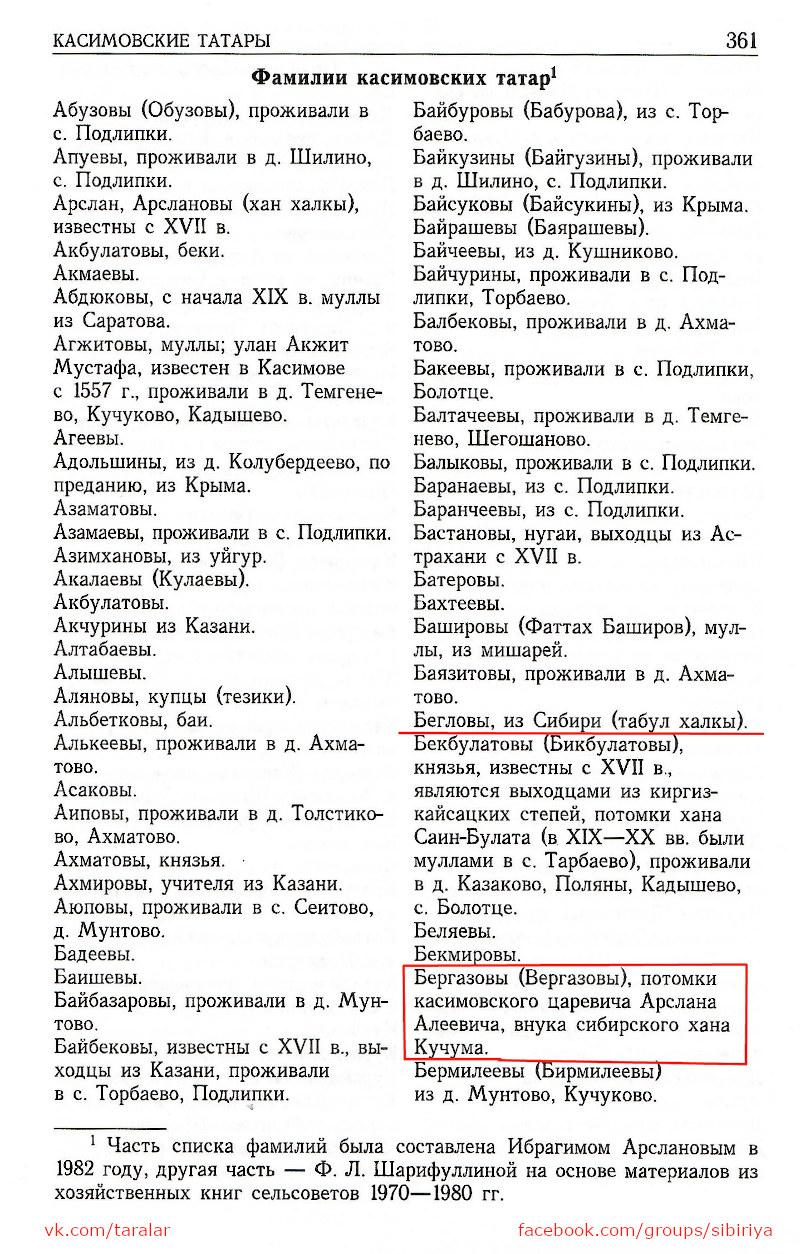 Выходцы из Сибирского ханства среди касимовских татар.