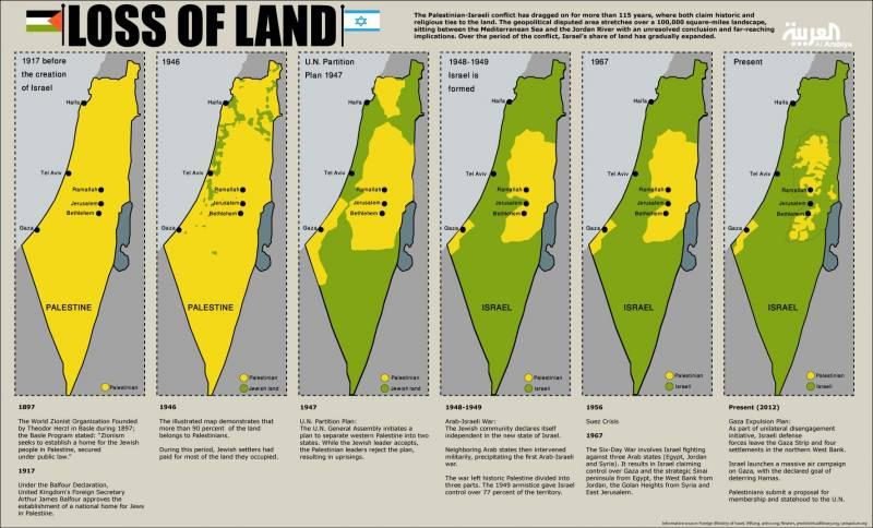1512215979_israel-palestine_map_19225_2469
