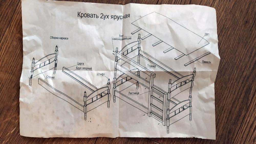 Красивые картинки в интернет-магазин научились делать, а инструкция по сборке - неподъемная задача