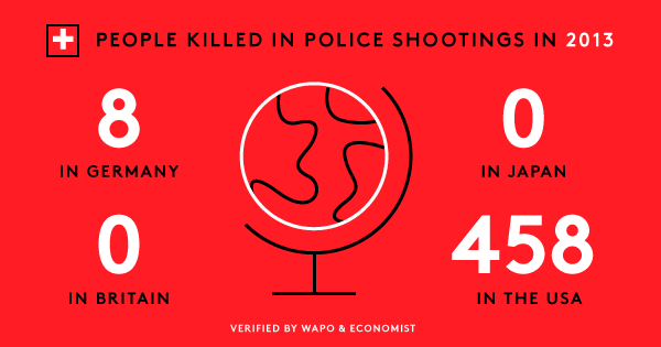 Killed.In.Police.Shooting