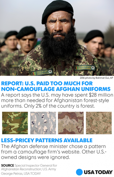 062117-Afghan-Camouflage-ONLINE.png