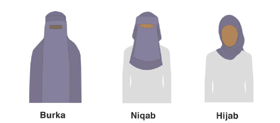 2 625_muslim_head_coverings.png