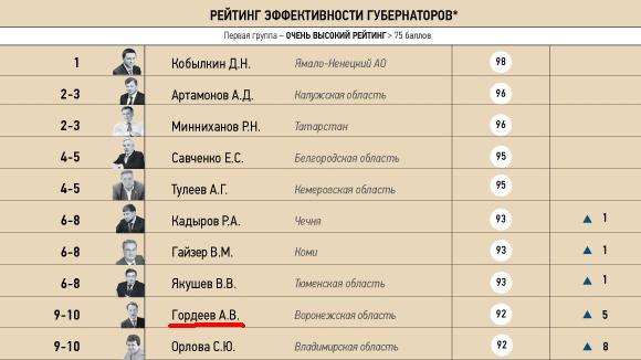 gubernatory_08_04_kartinka---kopiya_1