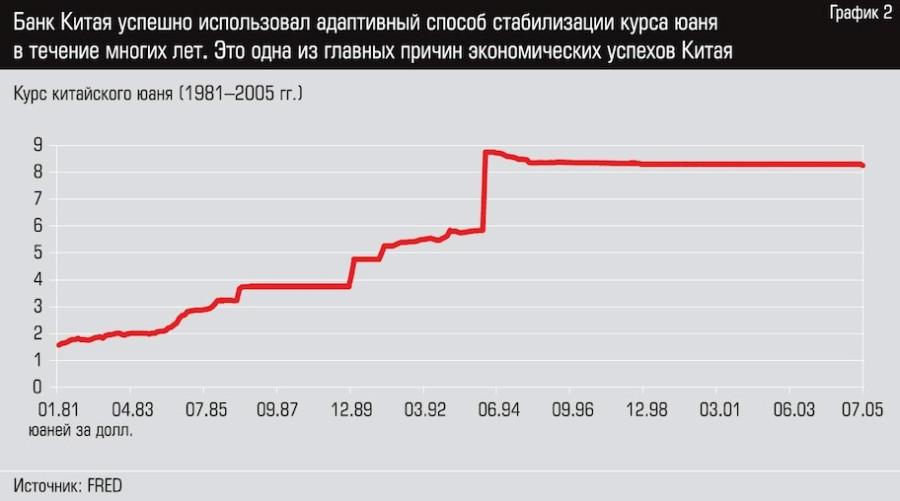 к 2014 биткоина курс году доллару в-18