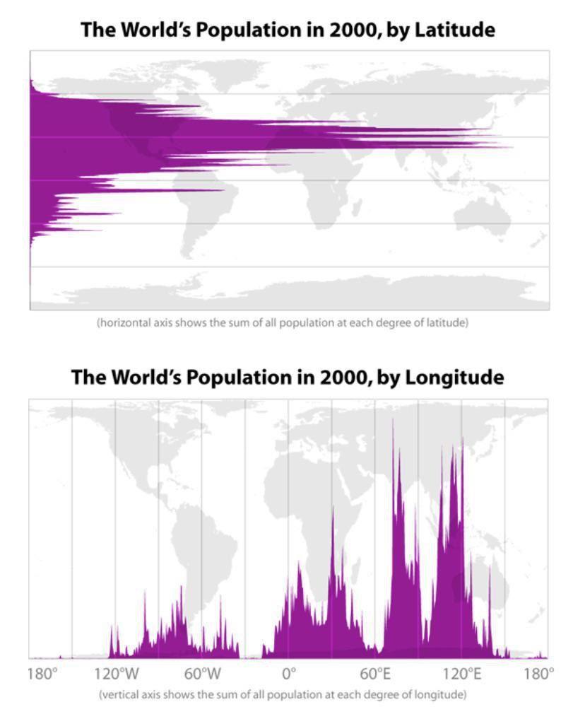 Распределение населения мира по широте и долготе (2000 г.)