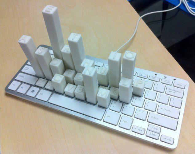 Визуализация частоты использования клавиш