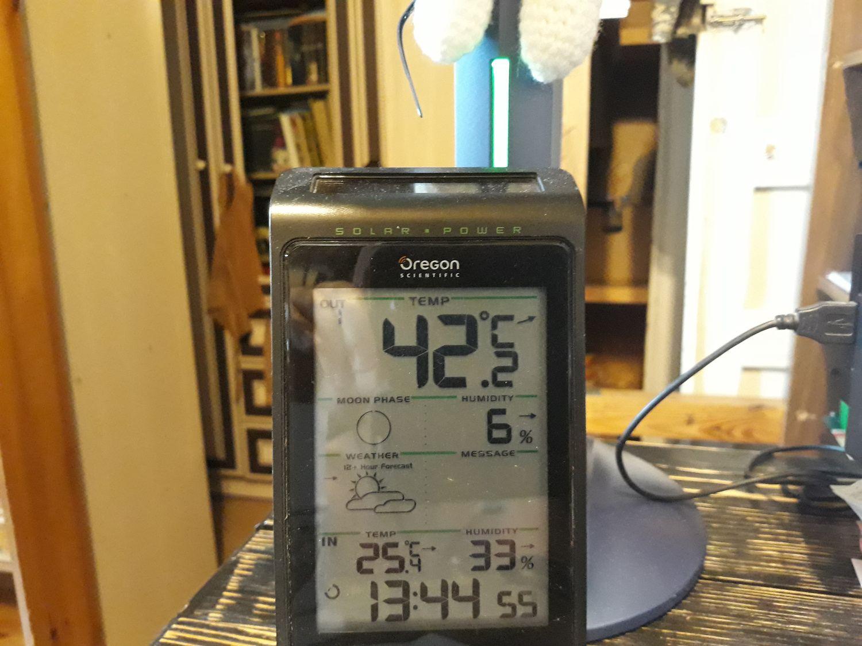 Температура воздуха в Самаре 21 августа 2021 года