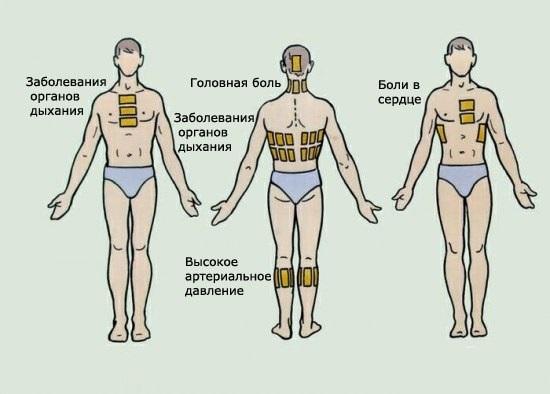гадалка ароматерапия