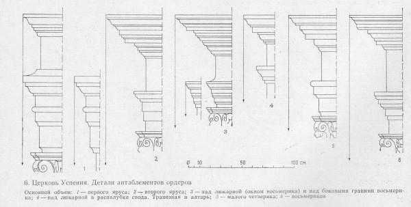 """Статья Брайцевой О. И. в альманахе """"Архитектурное наследство"""" № 26 1978г.  часть 2"""