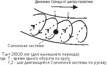 АЛЕКС КОЛЬЕР (ALEX COLLIER). Общение с представителями Совета Андромеды 13463_900