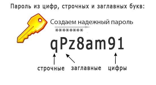 создать пароль