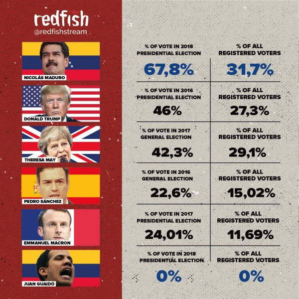 США отрабатывают новый вид терроризма. Сейчас - Венесуэла. Кто следующий?