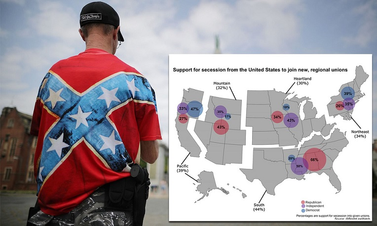 На карте США указано, какой процент демократов (синий), республиканцев (красный) и «независимых» (фиолетовый) выступают за «сецессию» своих территорий.