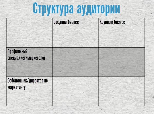 Связывание таблиц на схеме данных