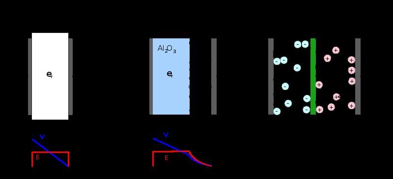 дискового ионистора – два