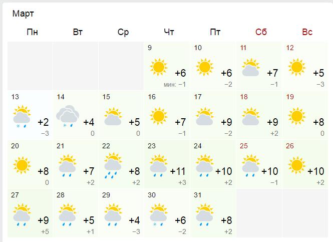 термобелье погода в кирове на 30 дней синоптик такое