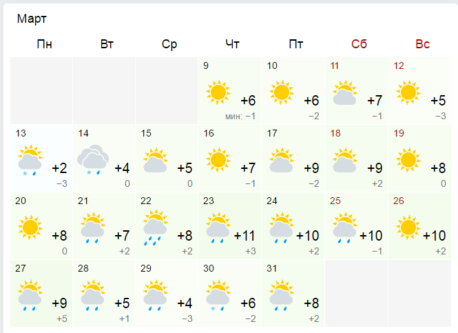 погода март