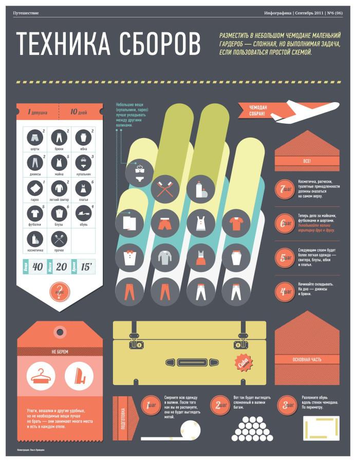 инфографика_сборы