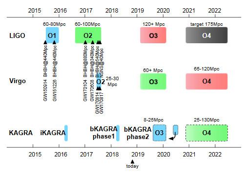 kagra2018