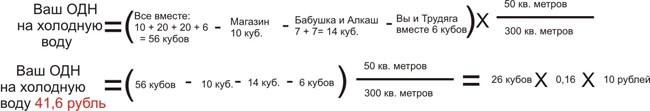 ФормулаБабка+Алкаш