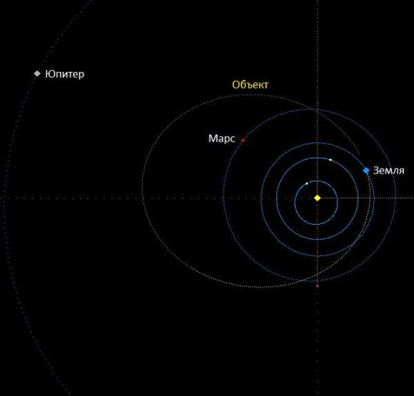 Метеорит упавший рядом с Байкалом был послан Юпитером