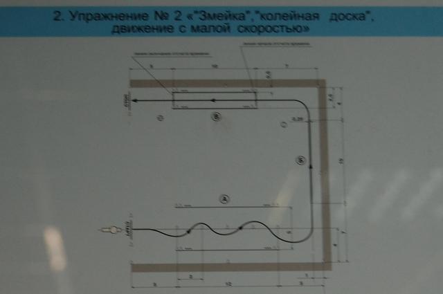 Схема и описание площадки для