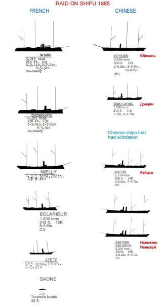 1885 China-French ships.jpg