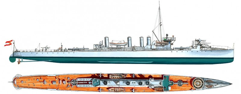 Эсминцы императорские и королевские