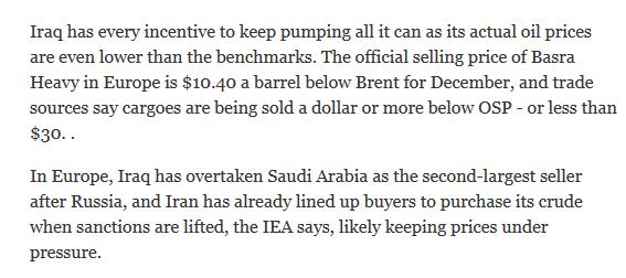 Ирак продает нефть дешевле $30 за баррель