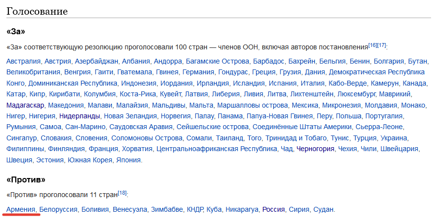 Голосование за территориальную целостность Украины