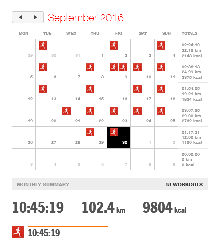 Бег. Статистика сентябрь 2016