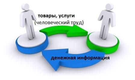 money_exchange1