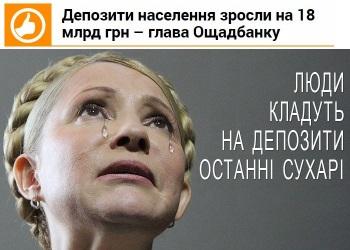 Банковская система Украины показала рекордную прибыль, – НБУ - Цензор.НЕТ 2161
