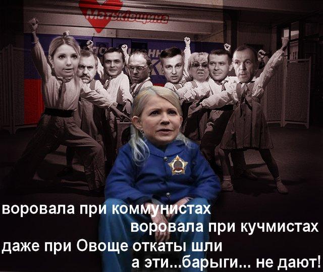 Мураєв, Ляшко і Тимошенко лідирують у рейтингу найбагатших чиновників, які претендують на пост президента - Цензор.НЕТ 6284