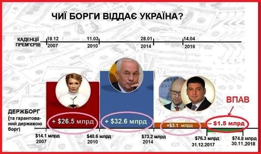 Новий Кабмін планує випуститися з програми МВФ, - Маркарова - Цензор.НЕТ 4197