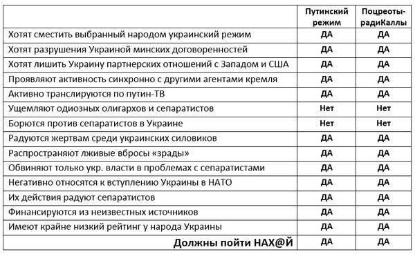 Будівництво гуртожитків для військовослужбовців триватиме до повного задоволення потреб армії, - Порошенко - Цензор.НЕТ 7957