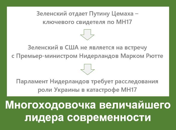 Зеленський збирається побудувати вал навколо окупованого Донбасу, якщо не доб'ється миру за один рік - Цензор.НЕТ 2712