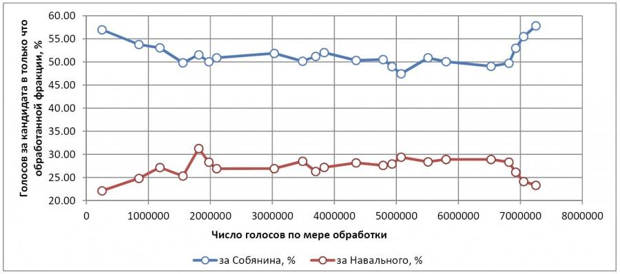 graph-frac