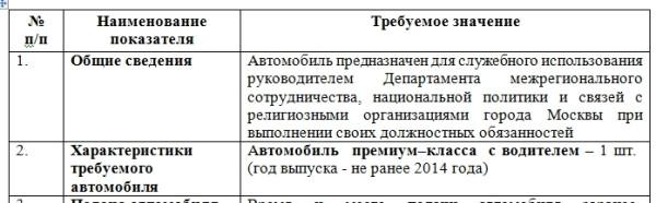 госзаказ1
