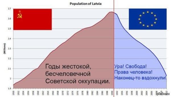 КТО КТОГО КОРМИЛ В СССР.jpg